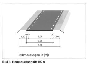 Fahrbahnquerschnitt Entwurfsklasse 4