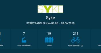Stadtradeln Syke 2018